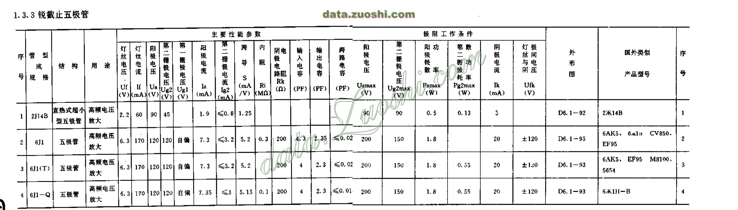 电路 电路图 电子 原理图 2495_711